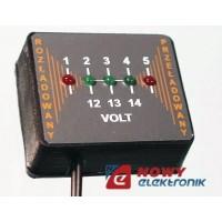 Wskaźniki analogowe i LED