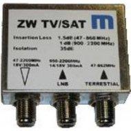Zwrotnica ZW TV/SAT/12