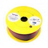 Przewód LGY 500V 0,35mm cze-zie ECO