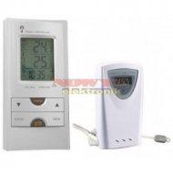 Termometr bezp.TE204+TS113F