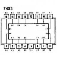 7483  TTL              Układ sc.