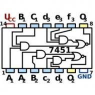 7451  TTL              Układ sc.