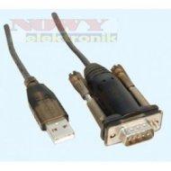 Przejściówka z USB/RS232 SATEL