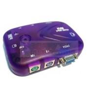Rozdzielacze VGA, przełączniki PC