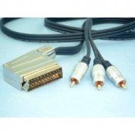 Kabel SCART-3*RCA 1.5m z przeł. DIGITAL złote 1.5m