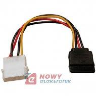 Kabel HDD SATA zasilający 0.25m ICIDU