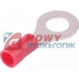 Konektor oczkowy OKR6