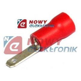 Konektor M KMR-2.8x0.5