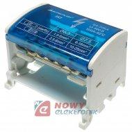 Blok Rozdzielczy BRZ-2x7 DIN TH elektryczy